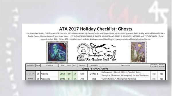 ata-ghost-topical-checklist