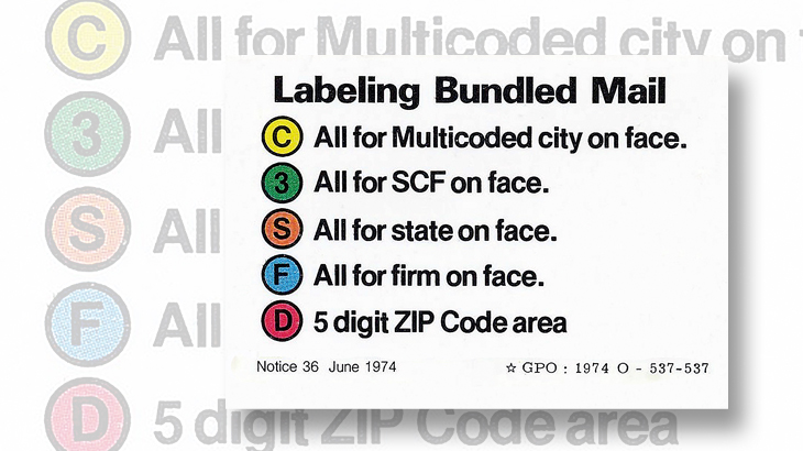 modern-us-mail-presorted-mail-labels