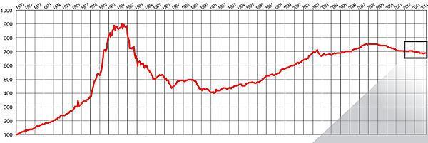 smi-jb-index-web-20140505